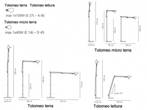tolomeo-terra-misure-20100108-154839